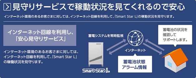 SmartStarL 見守りサービスで稼働状況を見てくれるので安心